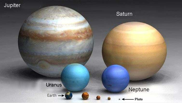 All planets including Gas Giants