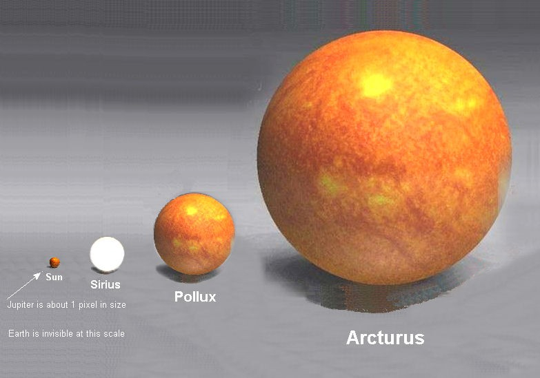 Our Sun compared to Arcturus