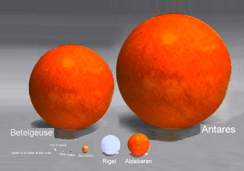 Arcturus compared to Antares